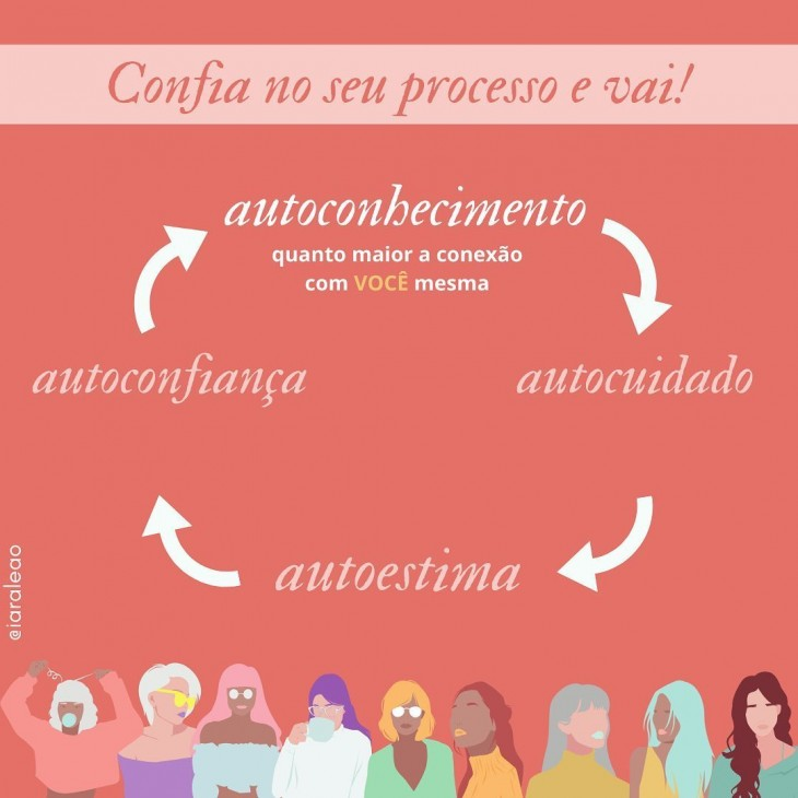 iaraleao-confia-no-processo2