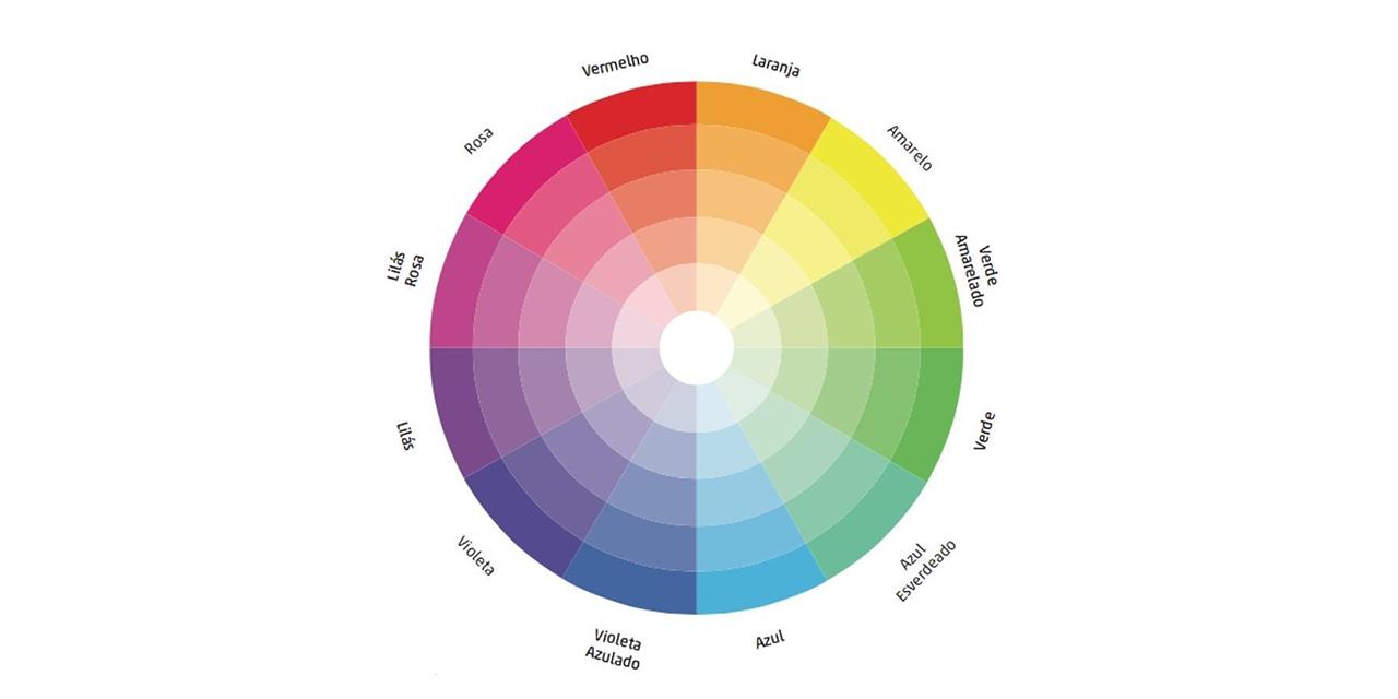 6-formas-de-usar-o-circulo-cromatico